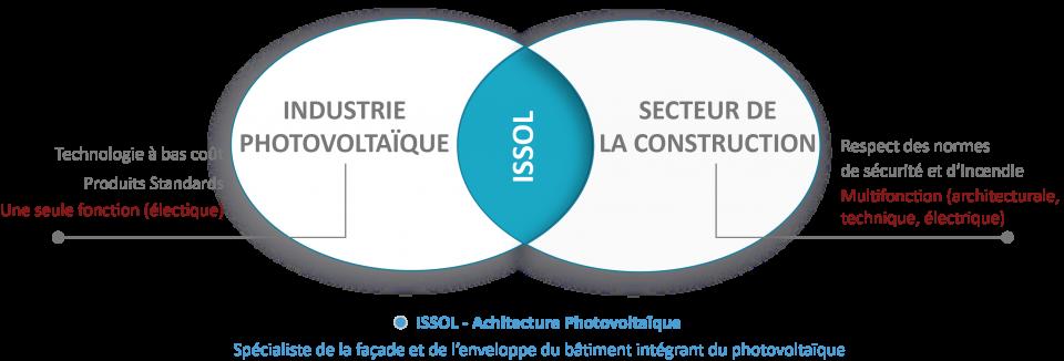 infograph subset fr